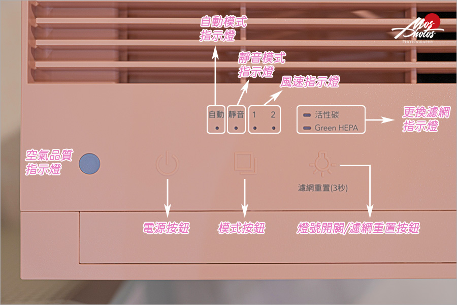 【韓國空氣清淨機】Coway AP-1019C積木清淨機,好評二團來報到!美型空氣清淨機~限時超值開團中!